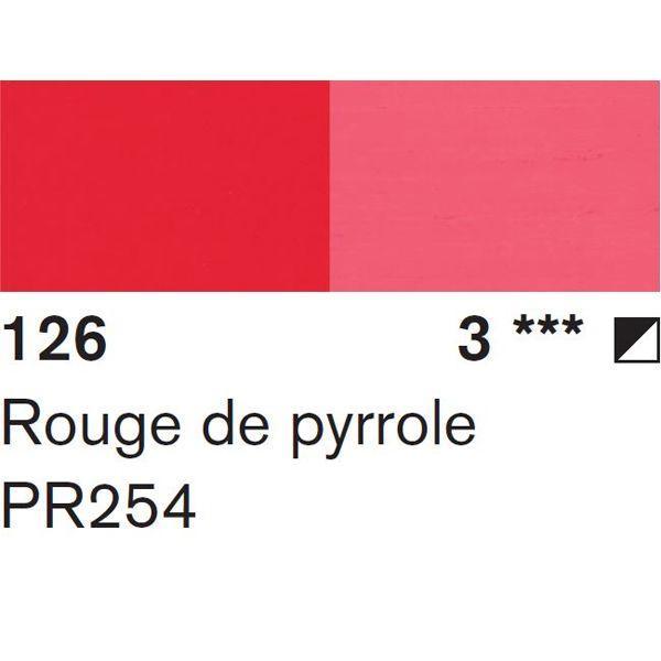 ROUGE DE PYRROLE