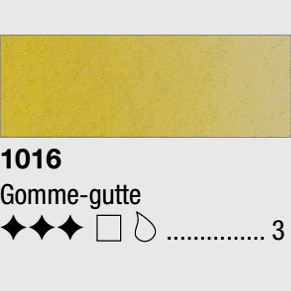 GOMME GUTTE