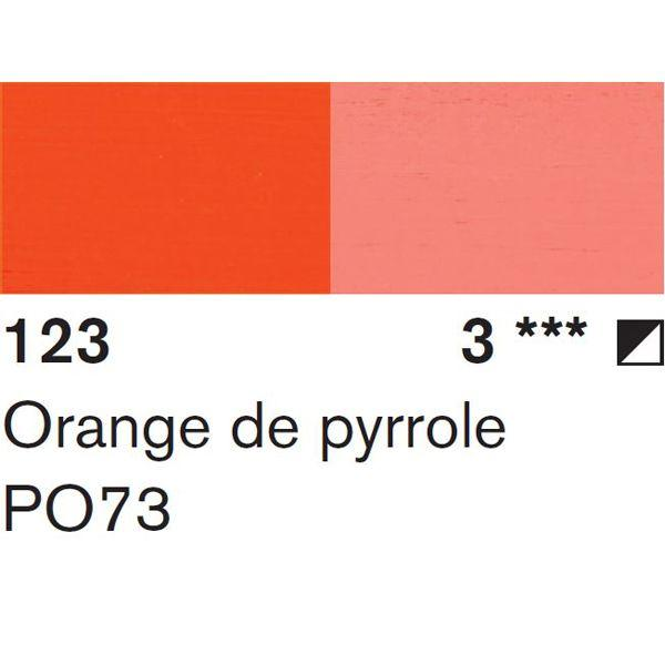 ORANGE DE PYRROLE