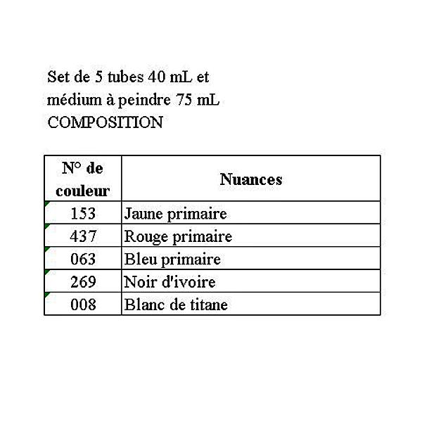 COFFRETS HUILE LA FINE SET 5 TUBES 40 ML ET MEDIUM À PEINDRE 75 ML