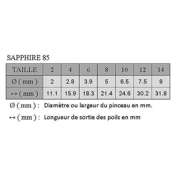 PINCEAUX RONDS SAPPHIRE MARTRE ROUGE ET SYNTHETIQUE ROND SERIE 85
